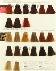 inoa color inoa hair color chart