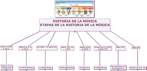 la canci n del d a de la madre song of mothers day historia m 218 sica completo