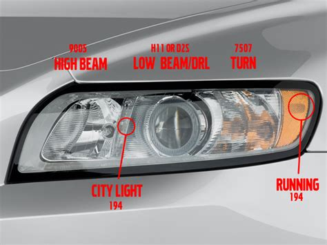 1 St Martin S Le Grand 7th Floor Ec1a 4np - i fog light bulb replacement bmw e60 5 series front light