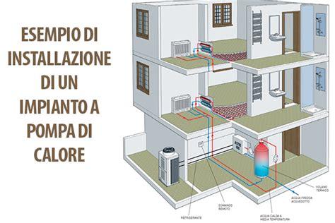 impianto climatizzazione casa air clima vendita di impianti di climatizzazione