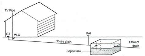 wiring diagram of telephone junction box wiring wiring
