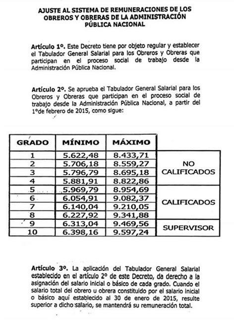 aumento de sueldo y cesta ticket del 1 mayo aumento de cesta ticket noviembre 2016 venezuela