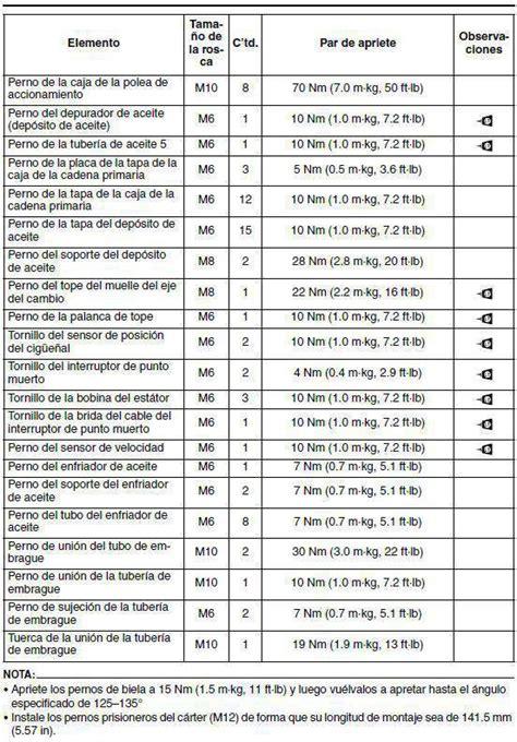 tabla de avaluos de impuesto para carros en bogota tabla de avaluo carros cundinamarca tabla de avaluo carros