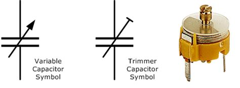 variable capacitor symbol capacitor types