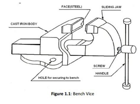 diagram of bench vice fitting and assembling workshop