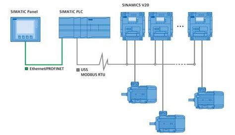Siemens V20 Vfd 2 2kw 3hp Input Phase Single Phase