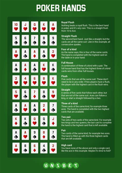 printable version of poker hands poker hand rankings and downloadable cheat sheet