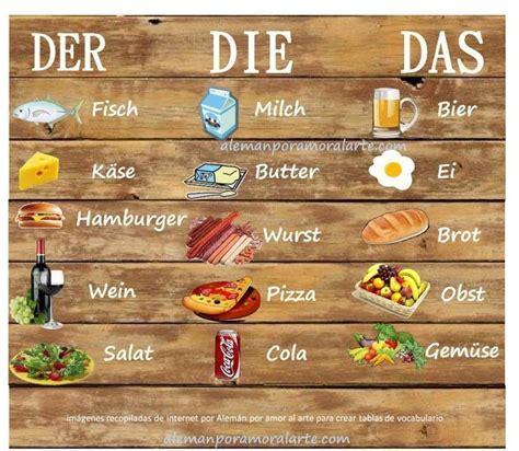 Der Die Das Büro by Der Die Das Essen Use This To Create Associations