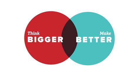 bigger better and think bigger make better sva mfa interaction design
