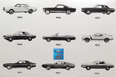evolution mustang vintage photo the evolution of the mustang