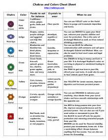 chakra colors test infographic chakras and colors reiki rays