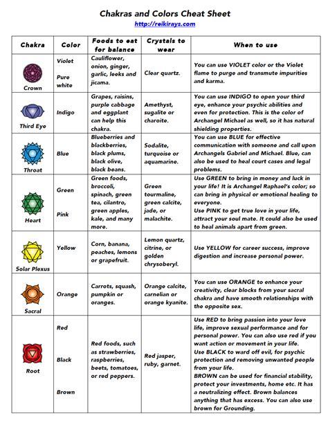reiki colors infographic chakras and colors reiki rays