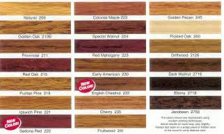 polyshades colors wishihadthat oak fireplace mantel unfinished