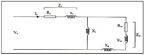 equivalent circuit of induction heating application of the superposition method to the coreless induction furnaces