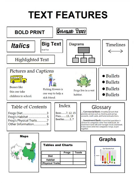 Text Features Practice Worksheets by Printable Teaching Text Features 3rd Grade With Teaching