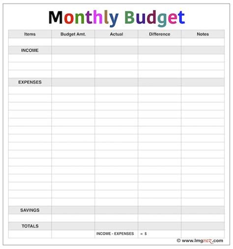 Simple Monthly Budget Template Texas Vet Simple Monthly Expenses Template
