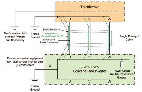 isolation transformer diagram isolation free engine