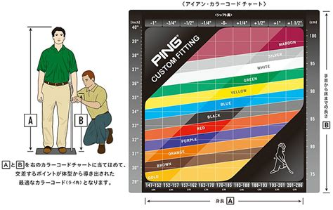 ping color chart 11 best images of ping iron lie chart ping color code