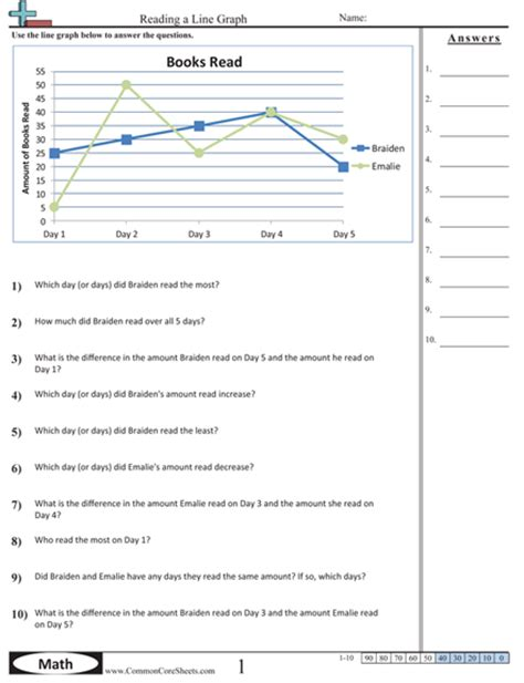 free printable line graphs worksheets line graph activity 5th grade bar graph worksheetsgraph