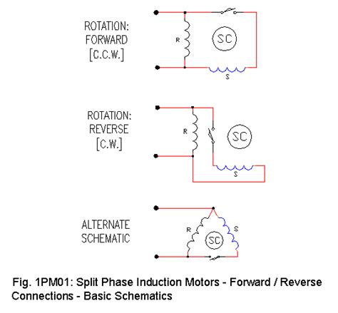 3 phase induction motor direction to be reversed how 1 phase motor drawings 1 ecn electrical forums