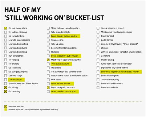 list of biography bucket list routinescape