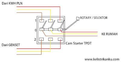 Saklar Tpdt cara menggunakan genset sebagai pengganti listrik pln