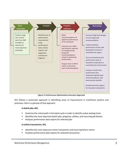 performance management research papers performance management research papers 28 images
