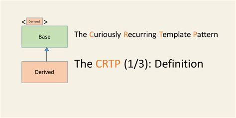 curiously recurring template pattern images templates