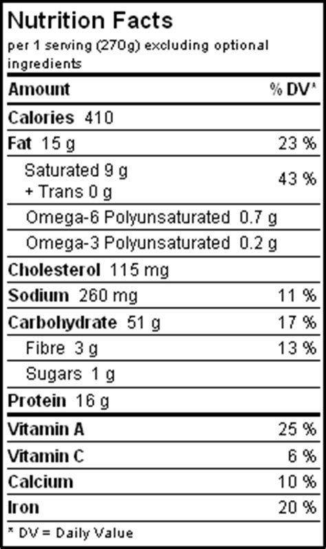 Table Nutrition by Nutritional Information Facts How To Read Food Labels For