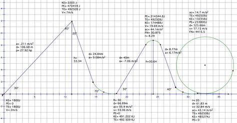 roller coaster diagram physics dhswphysicswikisite licensed for non commercial use only