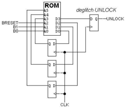 rom circuit diagram the button circuitry converts each button press into a