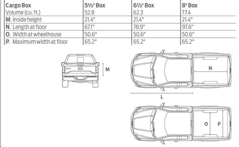 2015 f150 specs length autos post