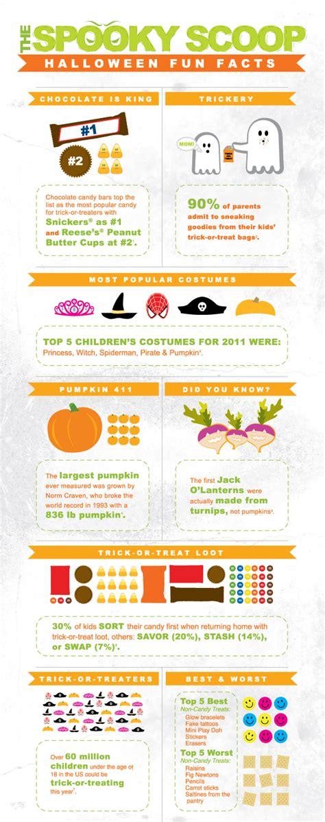 halloween fun facts  joyful organizer