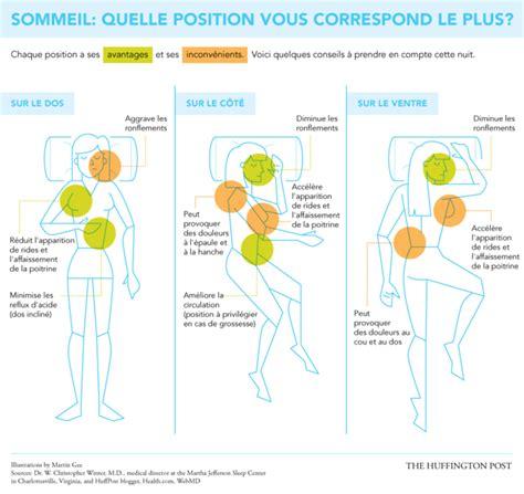 Placement Du Lit Pour Bien Dormir 3294 by Quelle Est La Meilleure Position Pour Dormir