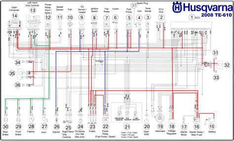 freightliner fld120 wiring diagrams agnitum me