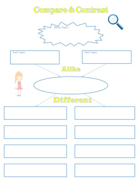 comparison graphic organizer template compare and contrast graphic organizers free templates