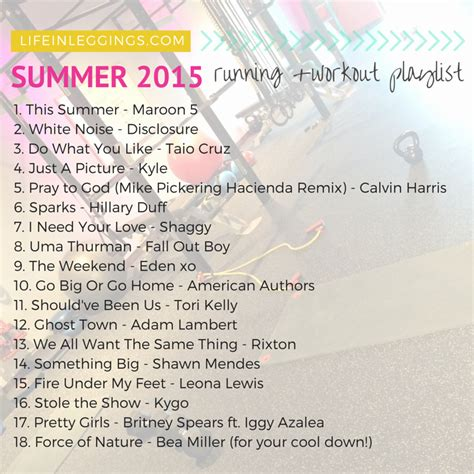 2015 top summer songs summer 2015 workout playlist life in leggings