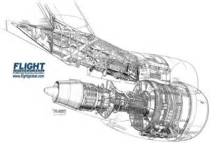 boeing 747 pylon and ge cf6 cutaway jpg 850 215 580 design engines cia cross