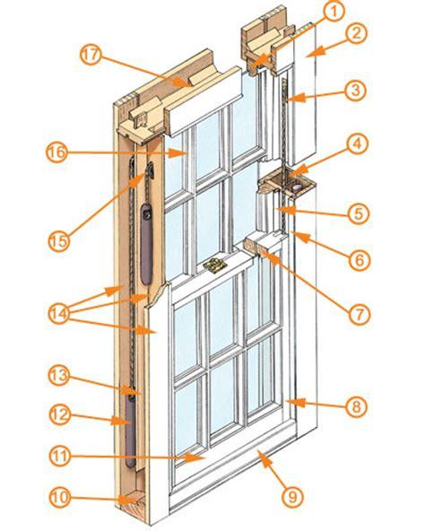 window framing diagram sash windows guide homebuilding renovating