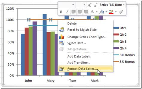 excel dashboard templates how to create sales quota