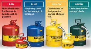 color of diesel fuel fuel cans color codes sheet by davidpol