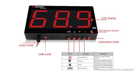 Digital Sound Level Meter Sndway Sw 523 30 130 Db 77 70 sndway sw 525b wall mounted digital noise sound