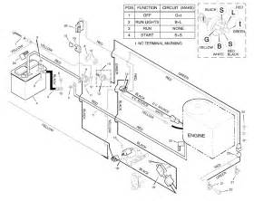murray riding lawn mower wiring diagrams murray free