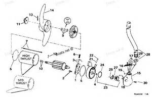 evinrude trolling motor battery wiring diagram evinrude