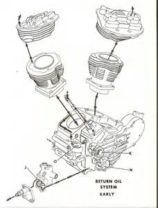 harley davidson system diagram harley free engine image for user manual