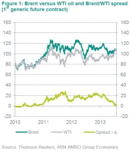 energy monitor august undeserved parity insights