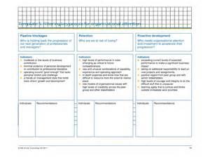 talent management template ten templates for talent management