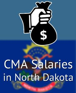 certified medical assistant salary in north dakota (nd