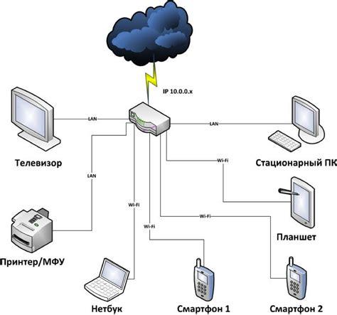 Networking Mikrotik Rb951ui 2hnd 24ghz mikrotik rb951ui 2hnd