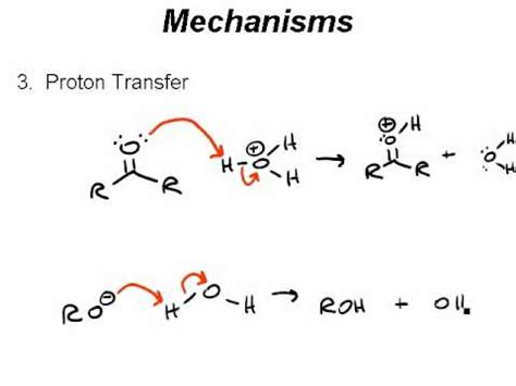 doodle how to make mechanism ch 5 vml for drawing mechanism arrows proton